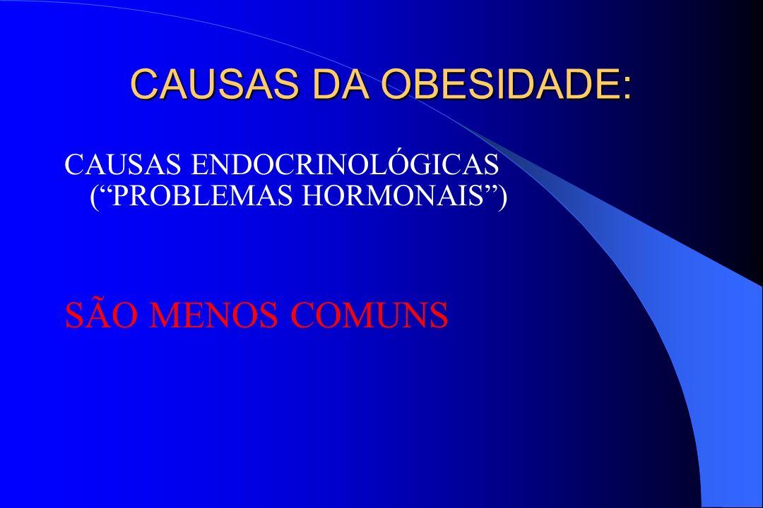 CAUSAS DA OBESIDADE: CAUSAS ENDOCRINOLÓGICAS (PROBLEMAS HORMONAIS) SÃO MENOS COMUNS