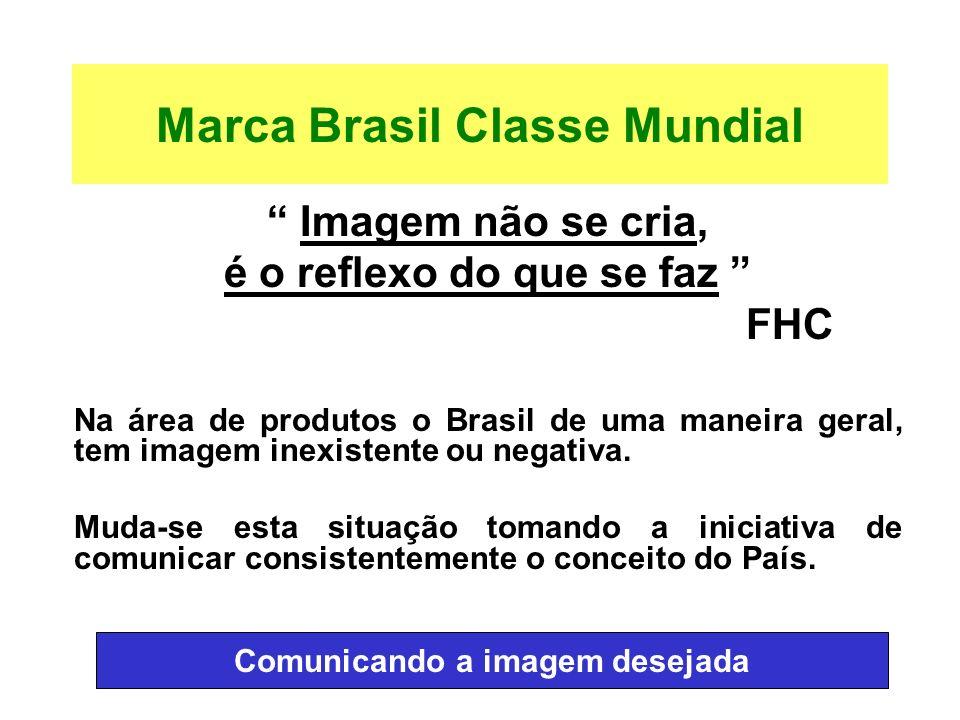 Comunicando a imagem desejada Imagem não se cria, é o reflexo do que se faz FHC Na área de produtos o Brasil de uma maneira geral, tem imagem inexiste
