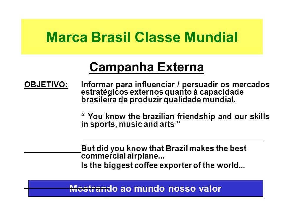Mostrando ao mundo nosso valor Campanha Externa OBJETIVO:Informar para influenciar / persuadir os mercados estratégicos externos quanto à capacidade b