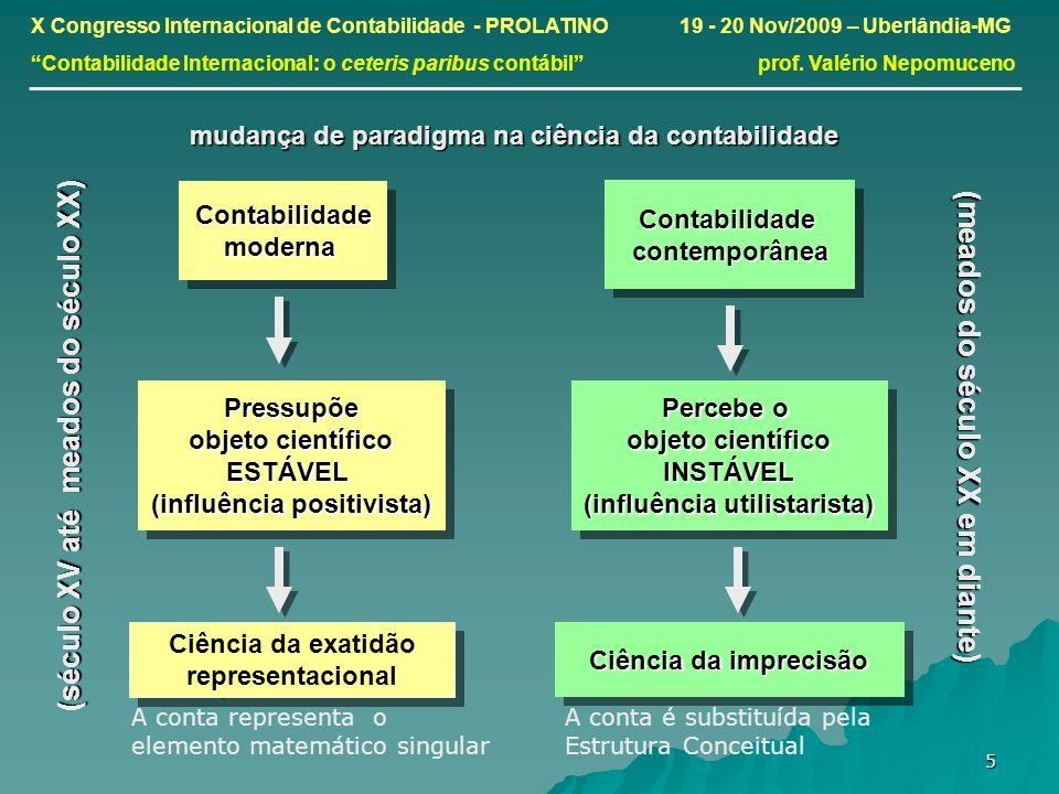 5 ContabilidademodernaContabilidademoderna Pressupõe objeto científico ESTÁVEL (influência positivista) Pressupõe objeto científico ESTÁVEL (influênci