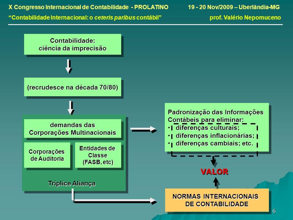 6 X Congresso Internacional de Contabilidade - PROLATINO 19 - 20 Nov/2009 – Uberlândia-MG Contabilidade Internacional: o ceteris paribus contábil prof