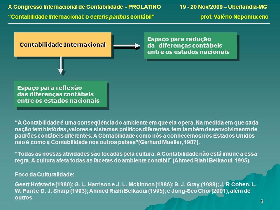 8 X Congresso Internacional de Contabilidade - PROLATINO 19 - 20 Nov/2009 – Uberlândia-MG Contabilidade Internacional: o ceteris paribus contábil prof