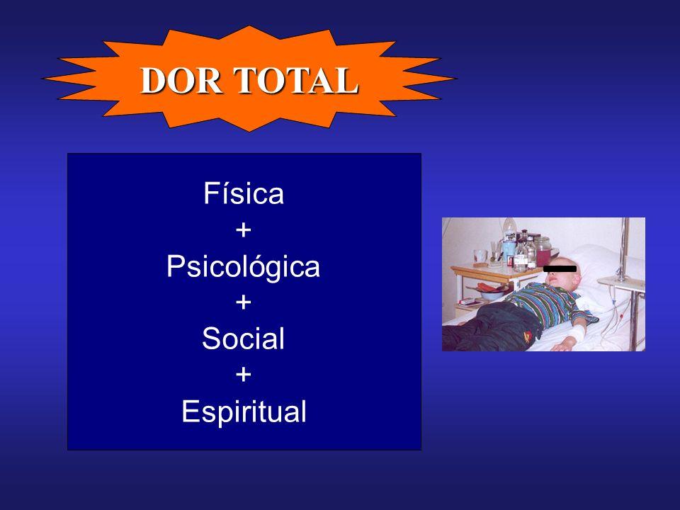 Física + Psicológica + Social + Espiritual DOR TOTAL