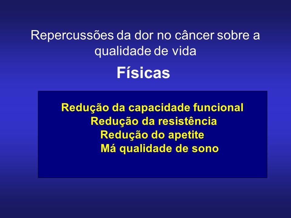 Repercussões da dor no câncer sobre a qualidade de vida Redução da capacidade funcional Redução da resistência Redução do apetite Má qualidade de sono Físicas