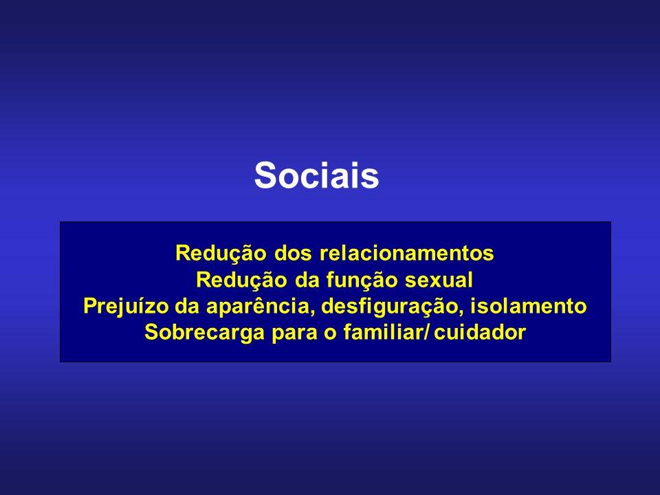 Redução dos relacionamentos Redução da função sexual Prejuízo da aparência, desfiguração, isolamento Sobrecarga para o familiar/ cuidador Sociais