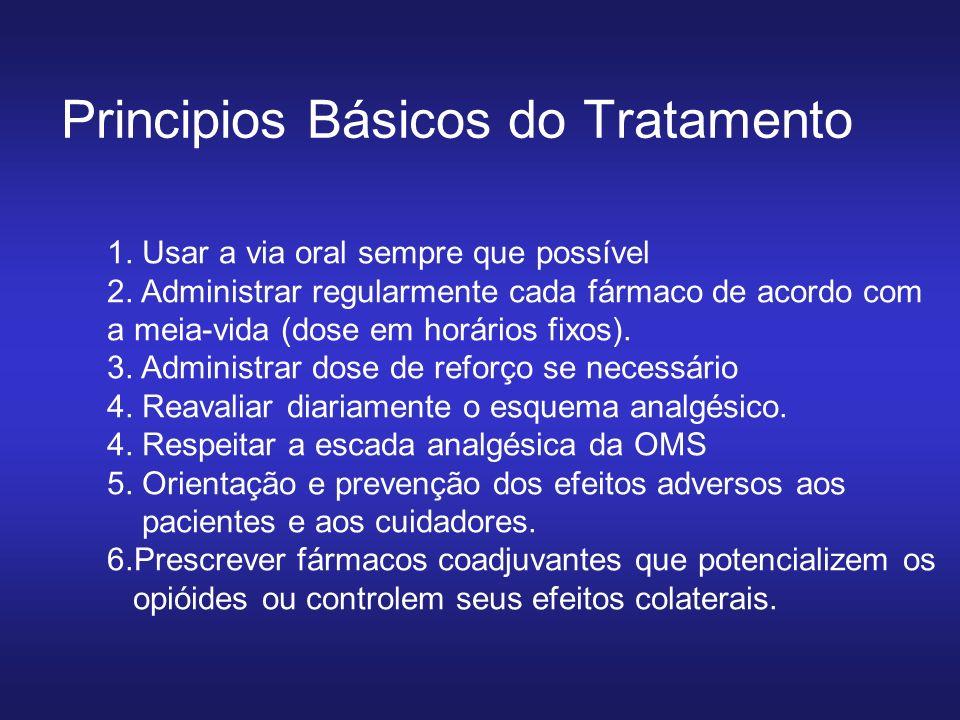 Principios Básicos do Tratamento 1. Usar a via oral sempre que possível 2. Administrar regularmente cada fármaco de acordo com a meia-vida (dose em ho