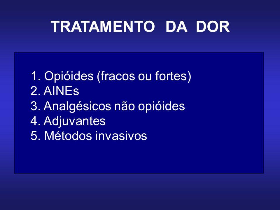 TRATAMENTO DA DOR 1. Opióides (fracos ou fortes) 2. AINEs 3. Analgésicos não opióides 4. Adjuvantes 5. Métodos invasivos