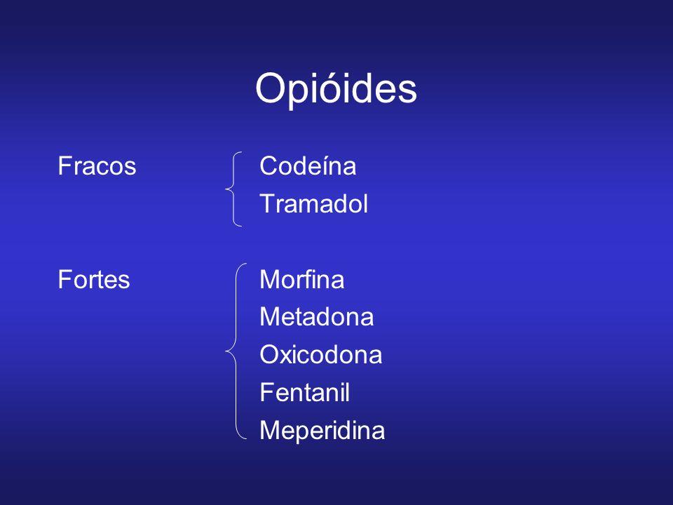 Opióides FracosCodeína Tramadol FortesMorfina Metadona Oxicodona Fentanil Meperidina