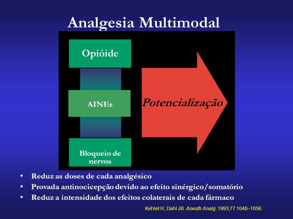 Analgesia Multimodal Kehlet H, Dahl JB. Anesth Analg. 1993;77:1048–1056. Reduz as doses de cada analgésico Provada antinocicepção devido ao efeito sin