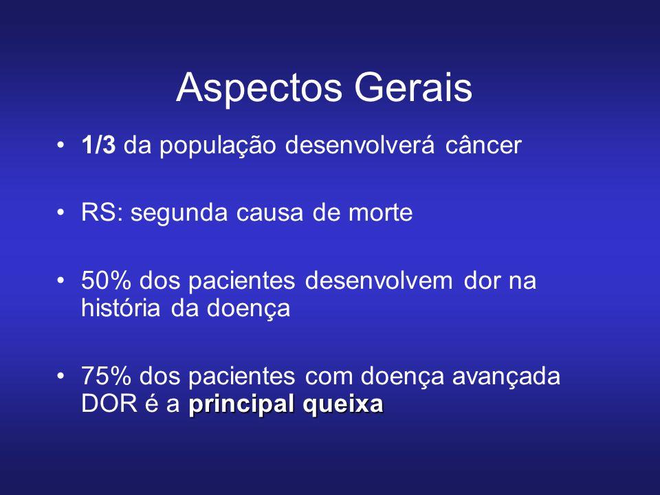 Aspectos Gerais 1/3 da população desenvolverá câncer RS: segunda causa de morte 50% dos pacientes desenvolvem dor na história da doença principal queixa75% dos pacientes com doença avançada DOR é a principal queixa