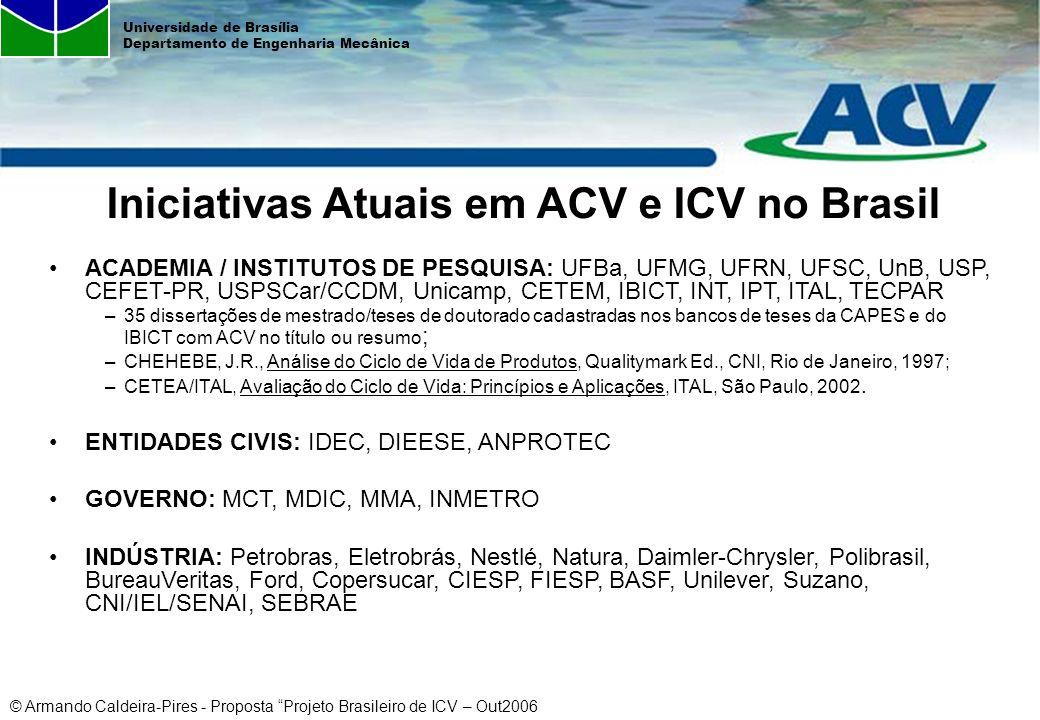 © Armando Caldeira-Pires - Proposta Projeto Brasileiro de ICV – Out2006 Universidade de Brasília Departamento de Engenharia Mecânica Iniciativas Atuai
