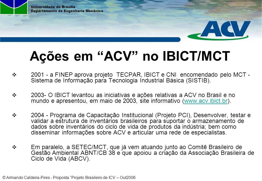 © Armando Caldeira-Pires - Proposta Projeto Brasileiro de ICV – Out2006 Universidade de Brasília Departamento de Engenharia Mecânica Ações em ACV no I