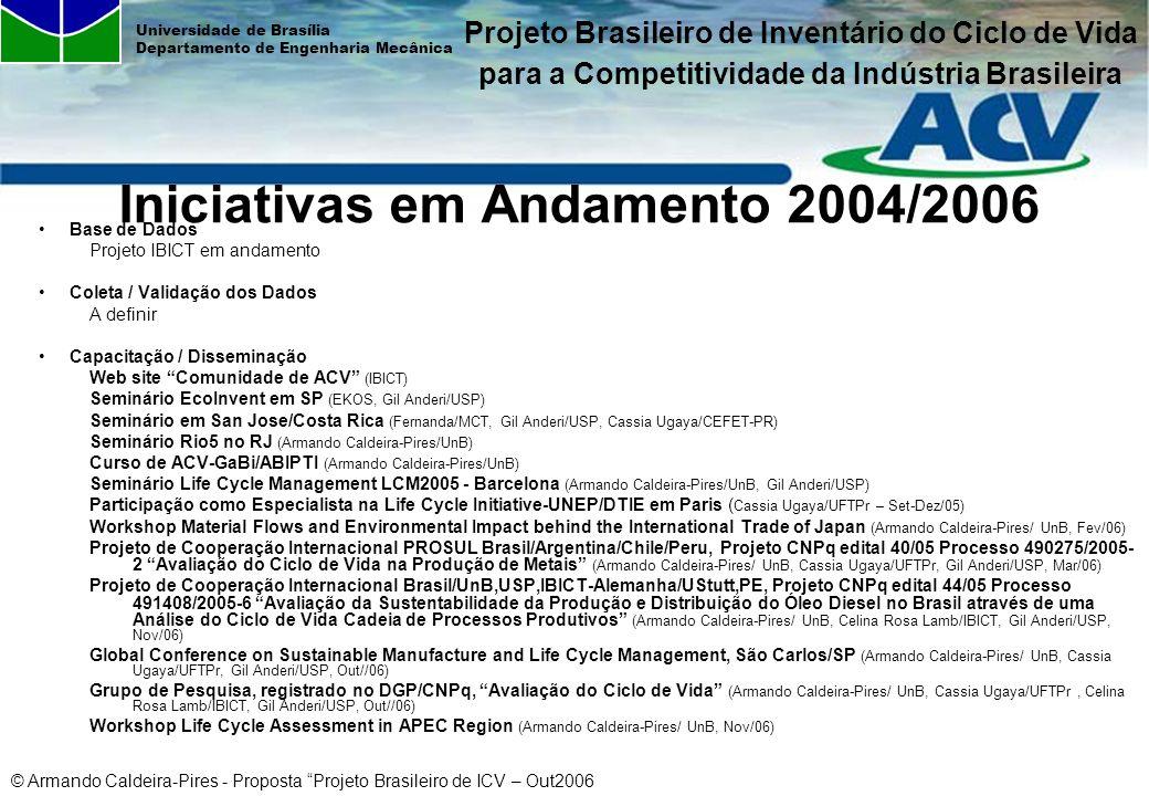 © Armando Caldeira-Pires - Proposta Projeto Brasileiro de ICV – Out2006 Universidade de Brasília Departamento de Engenharia Mecânica Iniciativas em An
