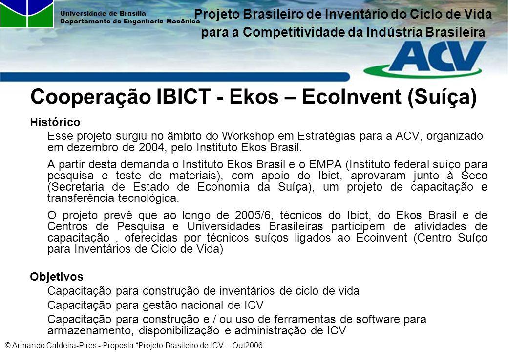 © Armando Caldeira-Pires - Proposta Projeto Brasileiro de ICV – Out2006 Universidade de Brasília Departamento de Engenharia Mecânica Cooperação IBICT