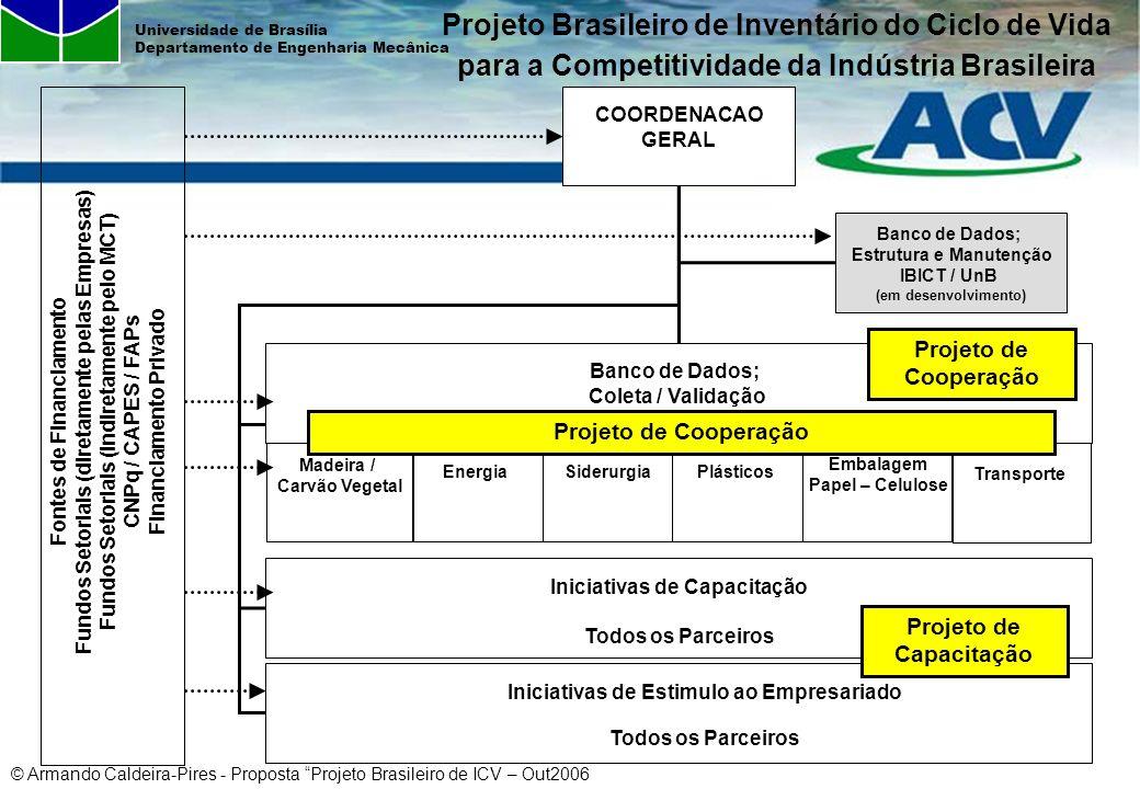 © Armando Caldeira-Pires - Proposta Projeto Brasileiro de ICV – Out2006 Universidade de Brasília Departamento de Engenharia Mecânica COORDENACAO GERAL