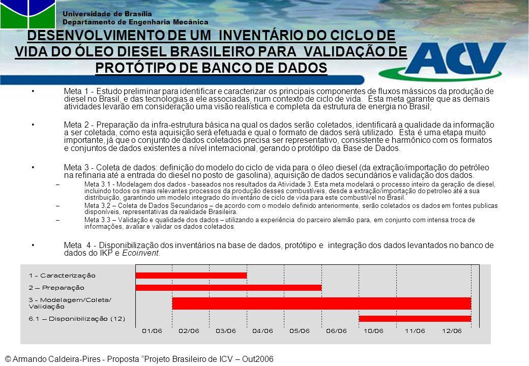 © Armando Caldeira-Pires - Proposta Projeto Brasileiro de ICV – Out2006 Universidade de Brasília Departamento de Engenharia Mecânica DESENVOLVIMENTO D