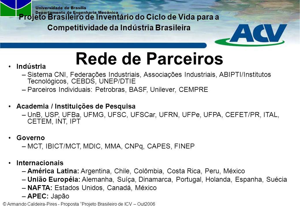 © Armando Caldeira-Pires - Proposta Projeto Brasileiro de ICV – Out2006 Universidade de Brasília Departamento de Engenharia Mecânica Rede de Parceiros