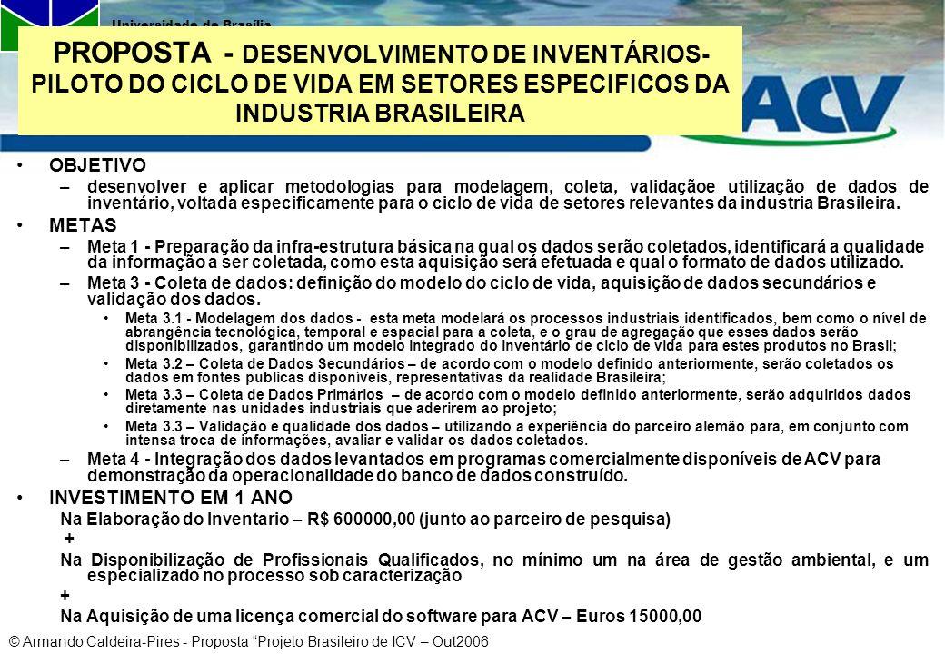 © Armando Caldeira-Pires - Proposta Projeto Brasileiro de ICV – Out2006 Universidade de Brasília Departamento de Engenharia Mecânica PROPOSTA - DESENV