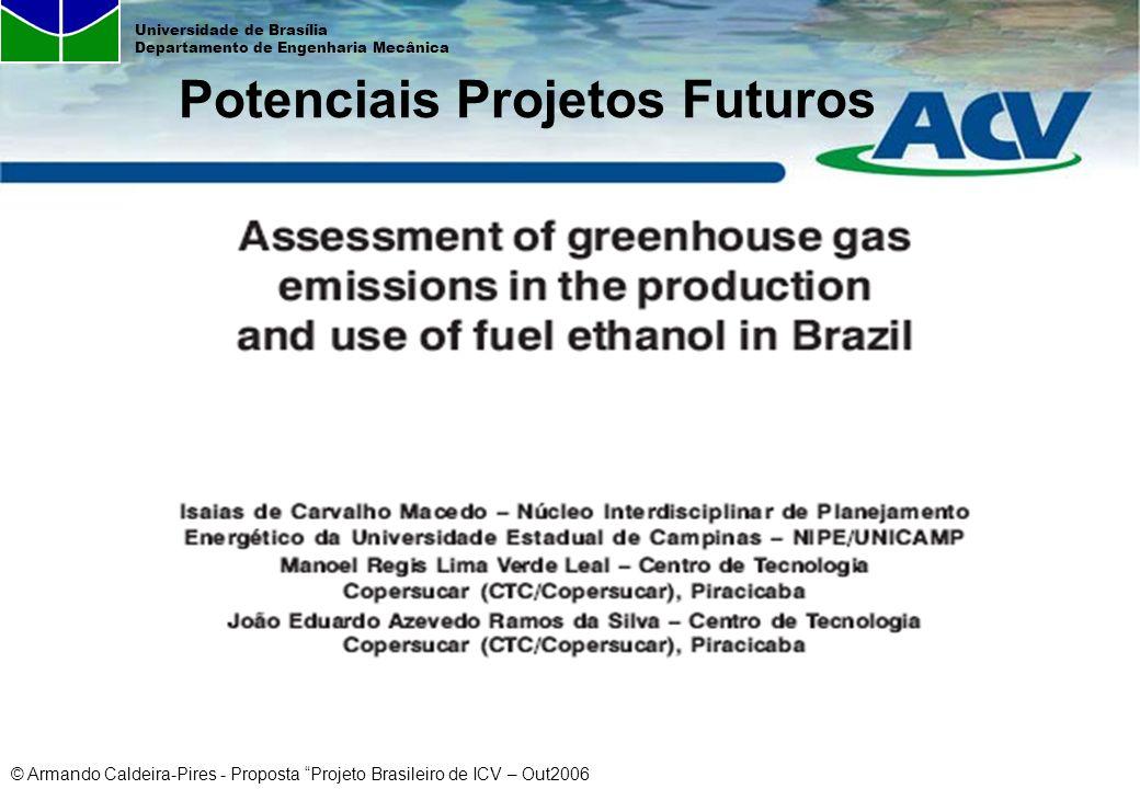 © Armando Caldeira-Pires - Proposta Projeto Brasileiro de ICV – Out2006 Universidade de Brasília Departamento de Engenharia Mecânica Potenciais Projet