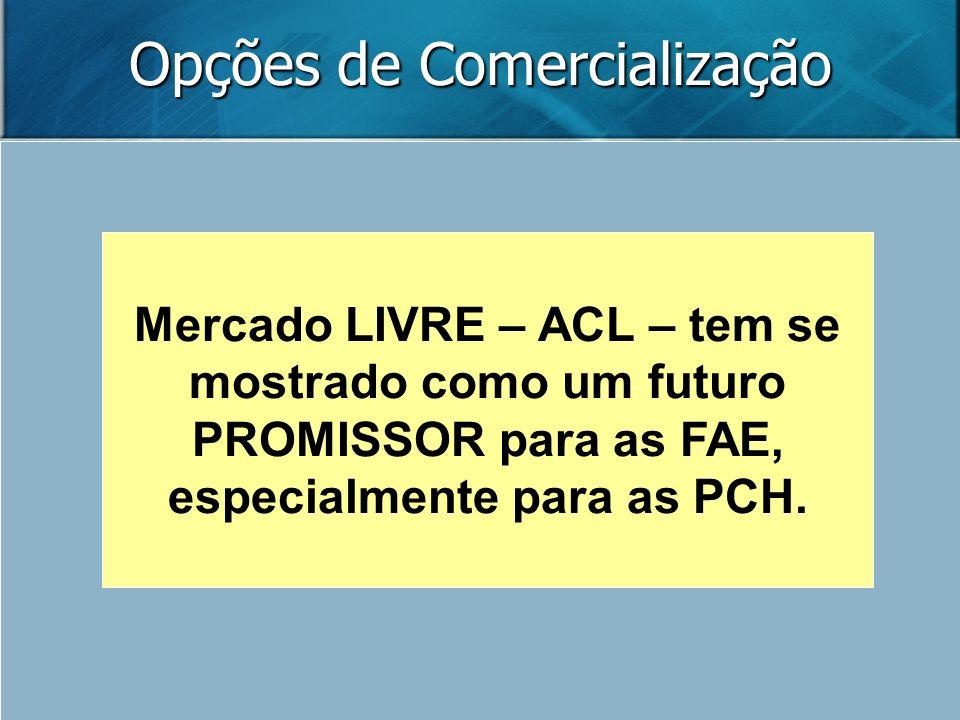 Opções de Comercialização Mercado LIVRE – ACL – tem se mostrado como um futuro PROMISSOR para as FAE, especialmente para as PCH.