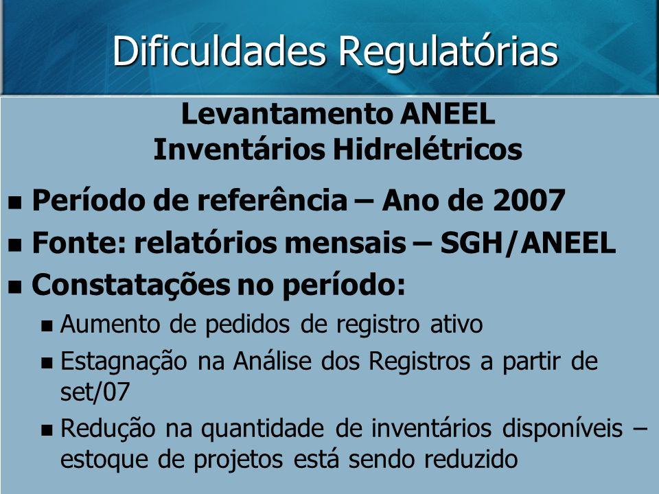 Dificuldades Regulatórias Período de referência – Ano de 2007 Fonte: relatórios mensais – SGH/ANEEL Constatações no período: Aumento de pedidos de reg