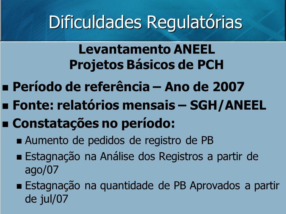 Dificuldades Regulatórias Levantamento ANEEL Projetos Básicos de PCH Período de referência – Ano de 2007 Fonte: relatórios mensais – SGH/ANEEL Constat
