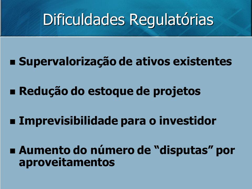 Supervalorização de ativos existentes Redução do estoque de projetos Imprevisibilidade para o investidor Aumento do número de disputas por aproveitame