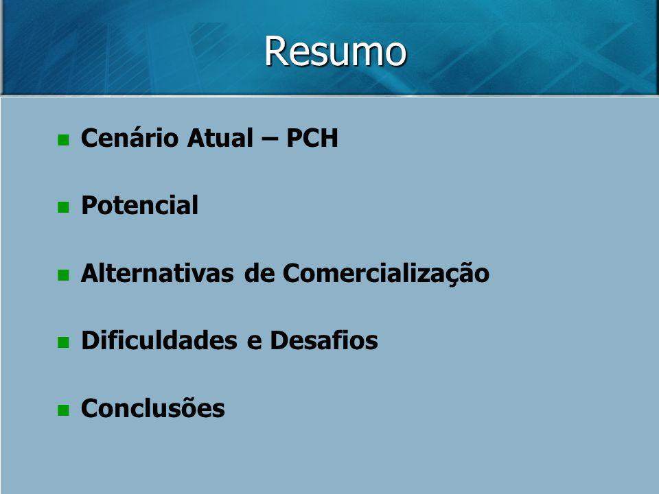Resumo Cenário Atual – PCH Potencial Alternativas de Comercialização Dificuldades e Desafios Conclusões