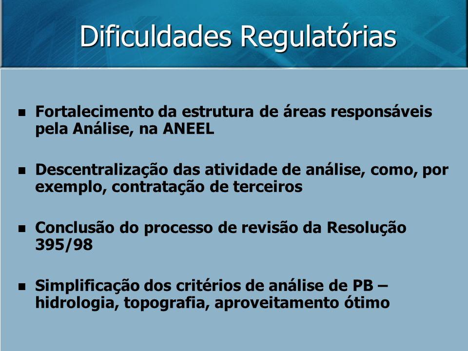 Dificuldades Regulatórias Fortalecimento da estrutura de áreas responsáveis pela Análise, na ANEEL Descentralização das atividade de análise, como, po