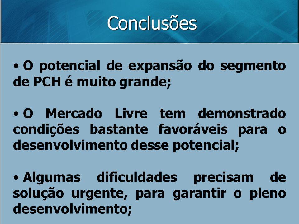 Conclusões O potencial de expansão do segmento de PCH é muito grande; O Mercado Livre tem demonstrado condições bastante favoráveis para o desenvolvim