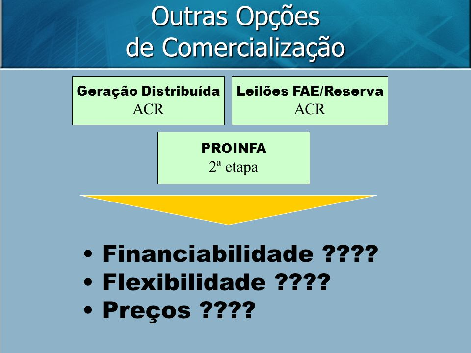 Outras Opções de Comercialização PROINFA 2ª etapa Leilões FAE/Reserva ACR Geração Distribuída ACR Financiabilidade ???? Flexibilidade ???? Preços ????