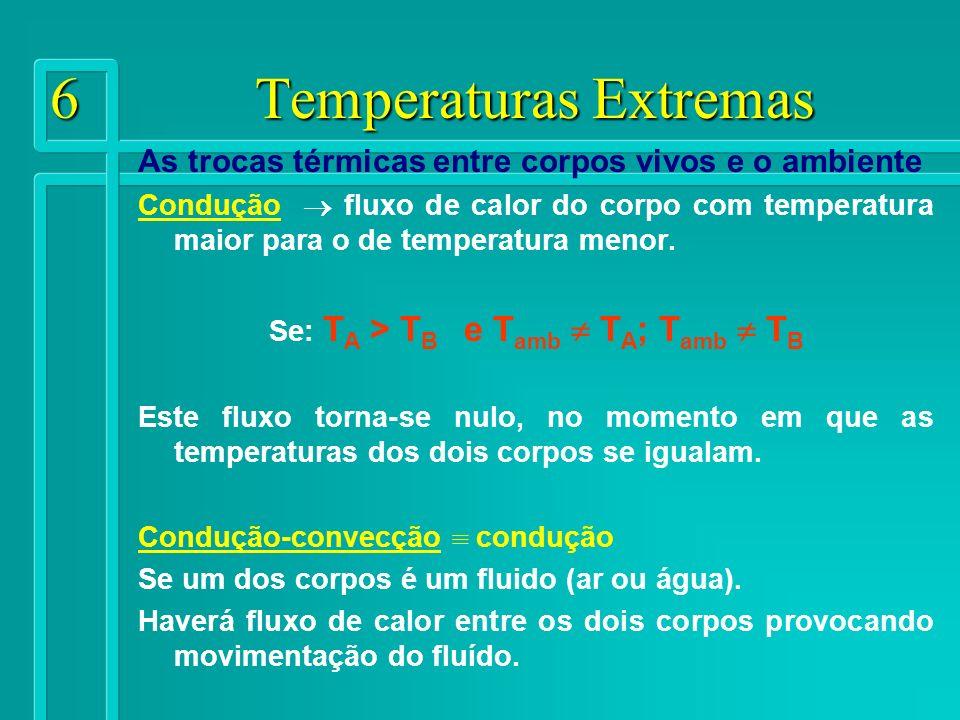 7 Temperaturas Extremas As trocas térmicas entre corpos vivos e o ambiente Radiação emissão de radiação infravermelha do corpo com temperatura maior para o corpo de temperatura menor.