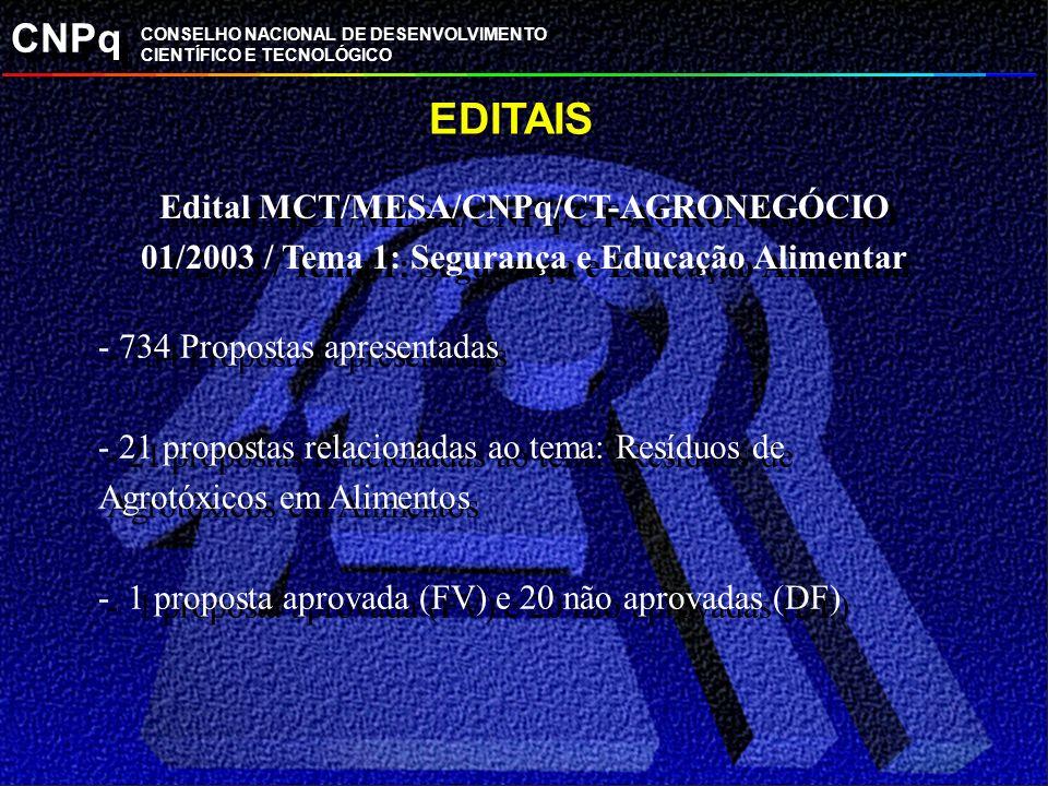 CNPq CONSELHO NACIONAL DE DESENVOLVIMENTO CIENTÍFICO E TECNOLÓGICO EDITAIS Edital MCT/MESA/CNPq/CT-AGRONEGÓCIO 01/2003 / Tema 1: Segurança e Educação