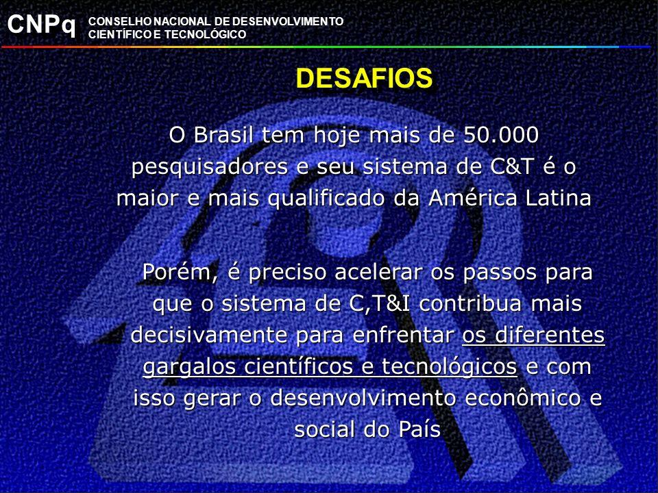 CNPq CONSELHO NACIONAL DE DESENVOLVIMENTO CIENTÍFICO E TECNOLÓGICO O Brasil tem hoje mais de 50.000 pesquisadores e seu sistema de C&T é o maior e mai