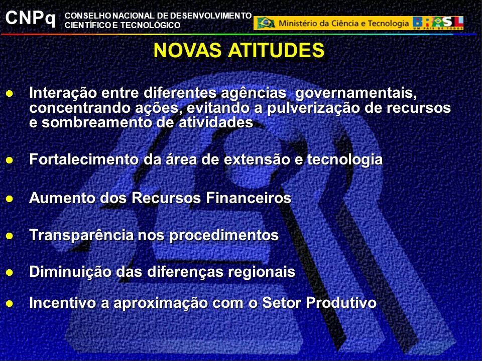 CNPq CONSELHO NACIONAL DE DESENVOLVIMENTO CIENTÍFICO E TECNOLÓGICO NOVAS ATITUDES l Interação entre diferentes agências governamentais, concentrando a
