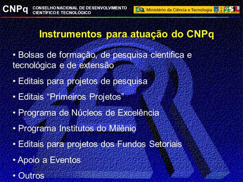 CNPq CONSELHO NACIONAL DE DESENVOLVIMENTO CIENTÍFICO E TECNOLÓGICO Bolsas de formação, de pesquisa cientifica e tecnológica e de extensão Editais para