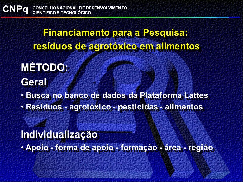 CNPq CONSELHO NACIONAL DE DESENVOLVIMENTO CIENTÍFICO E TECNOLÓGICO Financiamento para a Pesquisa: resíduos de agrotóxico em alimentos resíduos de agro
