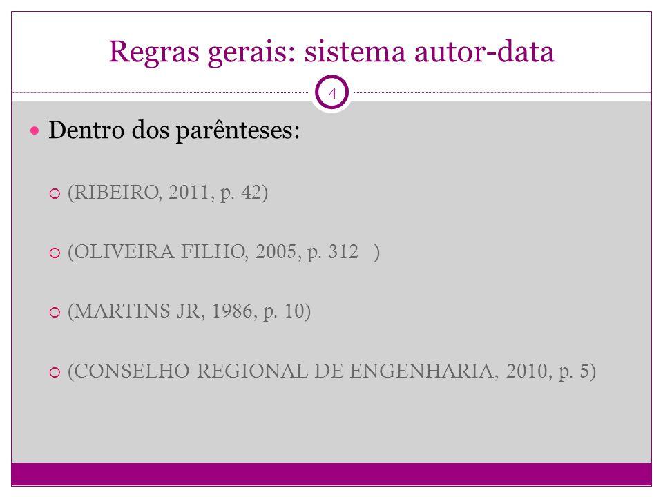 Destaques (3) No caso de ênfase pelo autor, usa-se a expressãogrifo do autor: Para Silva (1992, p.