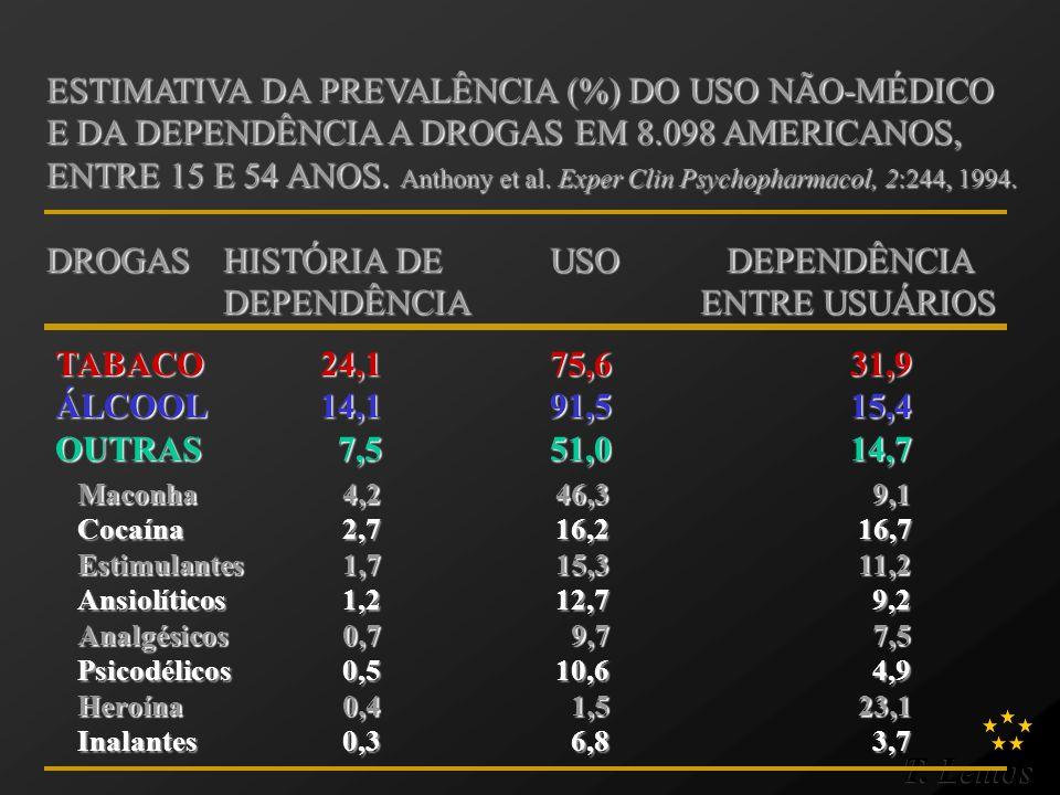 T. Lemos TABACO24,1 75,631,9 ÁLCOOL14,1 91,515,4 OUTRAS 7,5 51,014,7 Maconha4,2 46,3 9,1 Cocaína2,7 16,2 16,7 Estimulantes1,7 15,3 11,2 Ansiolíticos1,