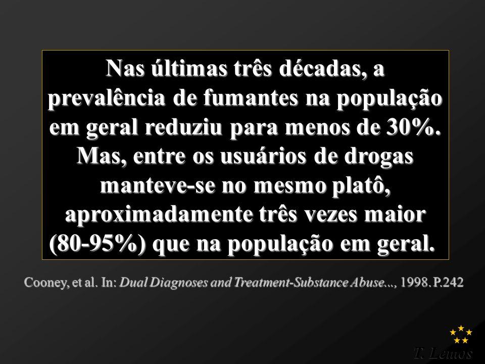 T. Lemos Nas últimas três décadas, a prevalência de fumantes na população em geral reduziu para menos de 30%. Mas, entre os usuários de drogas manteve