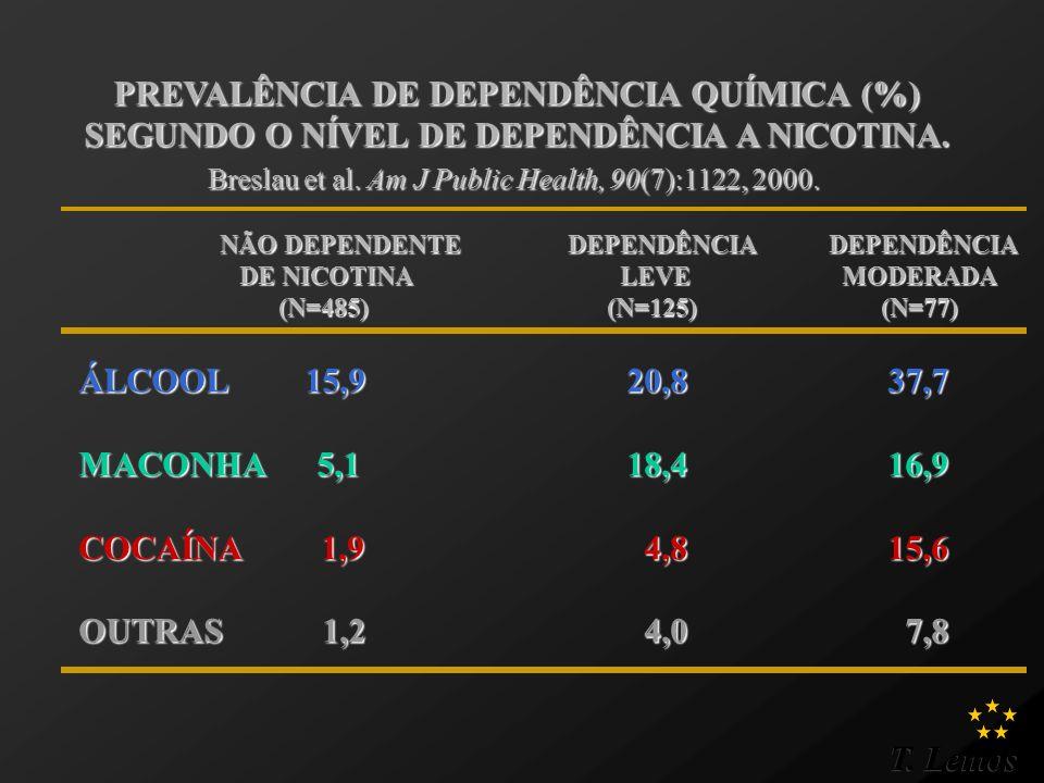T. Lemos NÃO DEPENDENTEDEPENDÊNCIA DEPENDÊNCIA DE NICOTINA LEVE MODERADA DE NICOTINA LEVE MODERADA (N=485) (N=125) (N=77) (N=485) (N=125) (N=77) PREVA