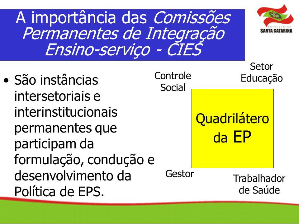 São instâncias intersetoriais e interinstitucionais permanentes que participam da formulação, condução e desenvolvimento da Política de EPS. A importâ