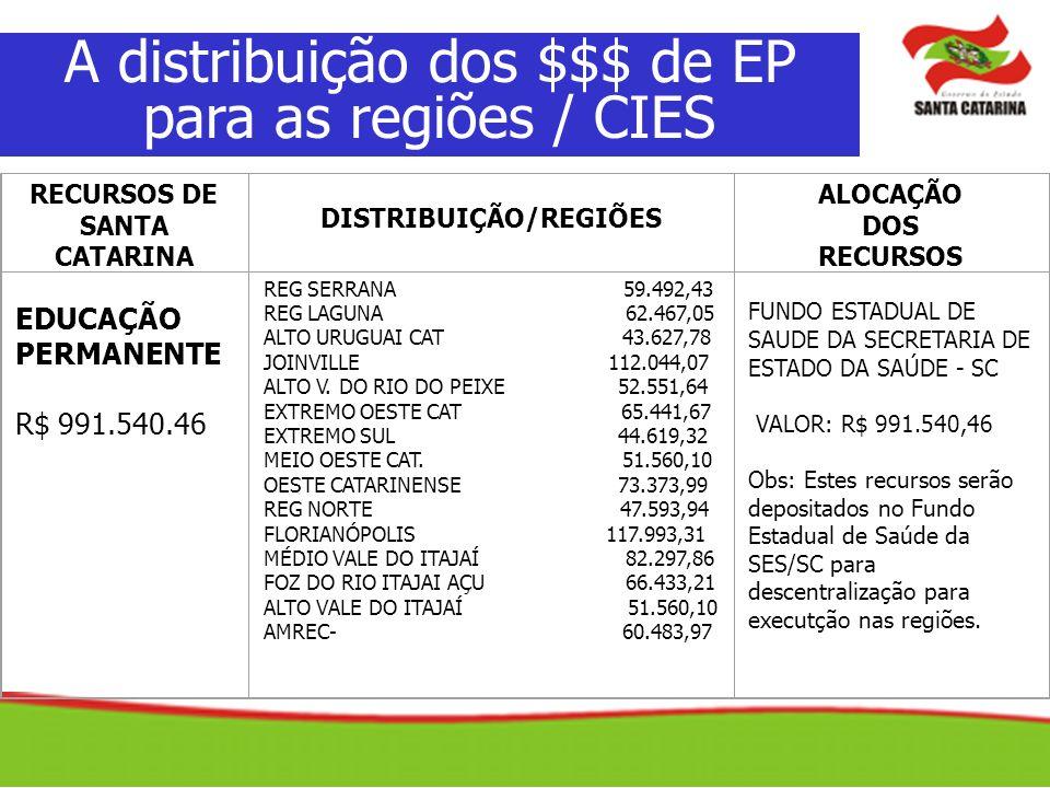 RECURSOS DE SANTA CATARINA DISTRIBUIÇÃO/REGIÕES ALOCAÇÃO DOS RECURSOS EDUCAÇÃO PERMANENTE R$ 991.540.46 REG SERRANA 59.492,43 REG LAGUNA 62.467,05 ALT