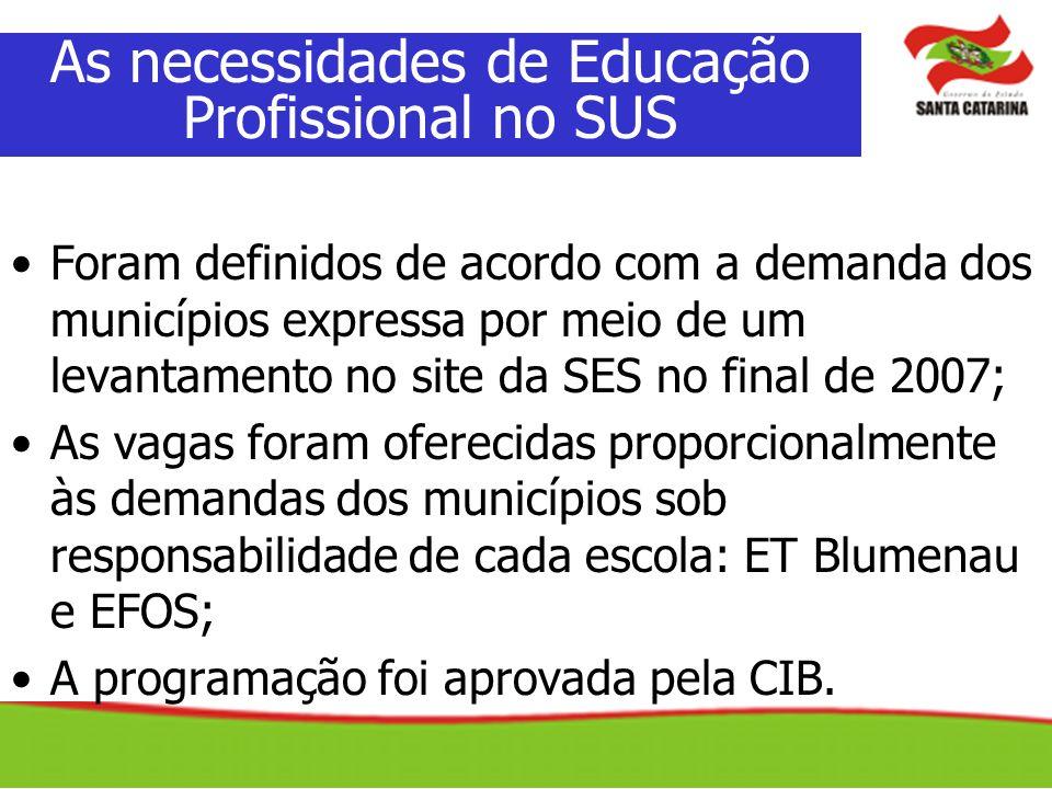 Foram definidos de acordo com a demanda dos municípios expressa por meio de um levantamento no site da SES no final de 2007; As vagas foram oferecidas