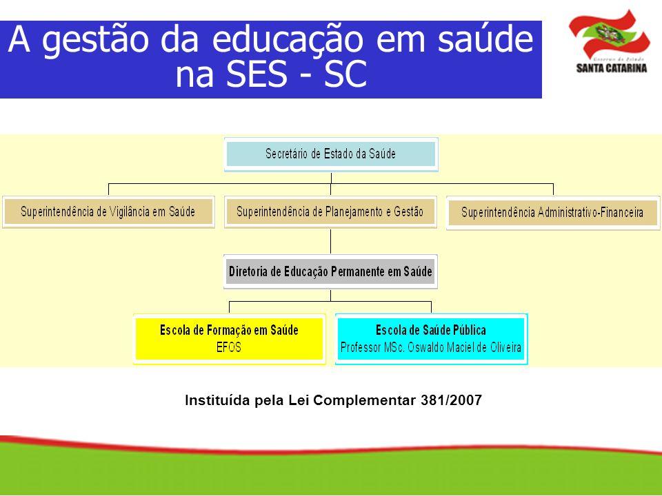 Instituída pela Lei Complementar 381/2007 A gestão da educação em saúde na SES - SC