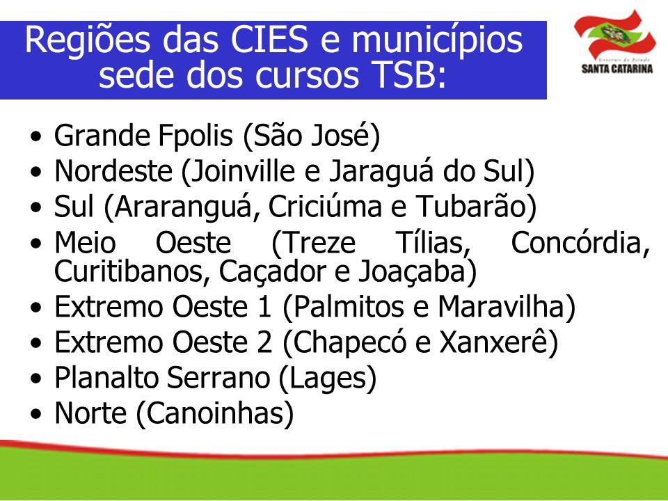 Grande Fpolis (São José) Nordeste (Joinville e Jaraguá do Sul) Sul (Araranguá, Criciúma e Tubarão) Meio Oeste (Treze Tílias, Concórdia, Curitibanos, C