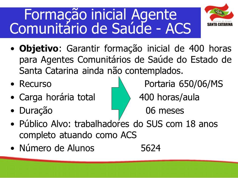 Objetivo: Garantir formação inicial de 400 horas para Agentes Comunitários de Saúde do Estado de Santa Catarina ainda não contemplados. Recurso Portar