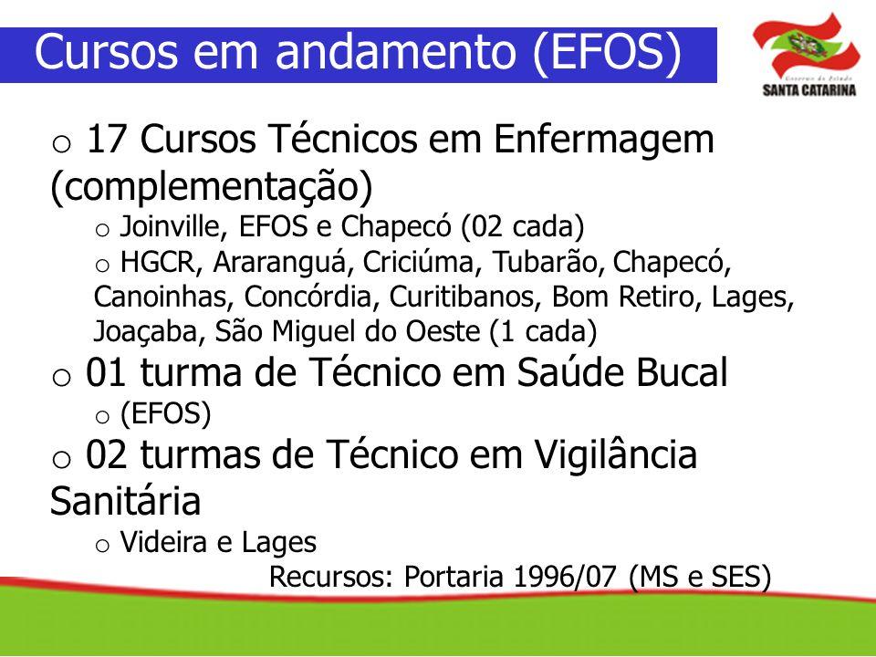 Cursos em andamento (EFOS) o 17 Cursos Técnicos em Enfermagem (complementação) o Joinville, EFOS e Chapecó (02 cada) o HGCR, Araranguá, Criciúma, Tuba