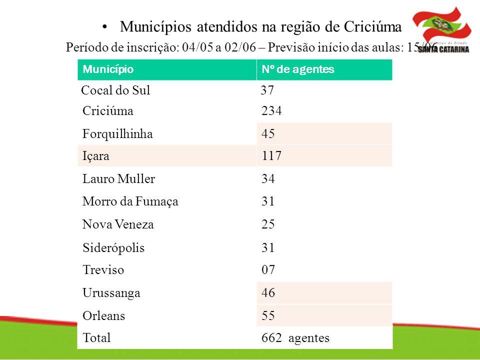 Municípios atendidos na região de Criciúma Período de inscrição: 04/05 a 02/06 – Previsão início das aulas: 15/06 MunicípioNº de agentes Cocal do Sul3