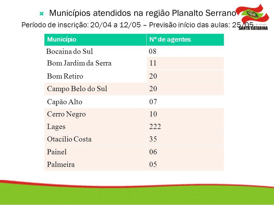MunicípioNº de agentes Bocaina do Sul08 Bom Jardim da Serra11 Bom Retiro20 Campo Belo do Sul20 Lindóia do Sul10 Cerro Negro10 Lages222 Otacílio Costa3